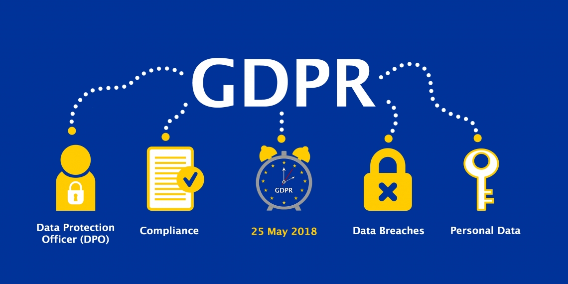 General Data Protection Regulation - GDPR